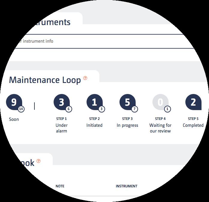 Maintenance loop
